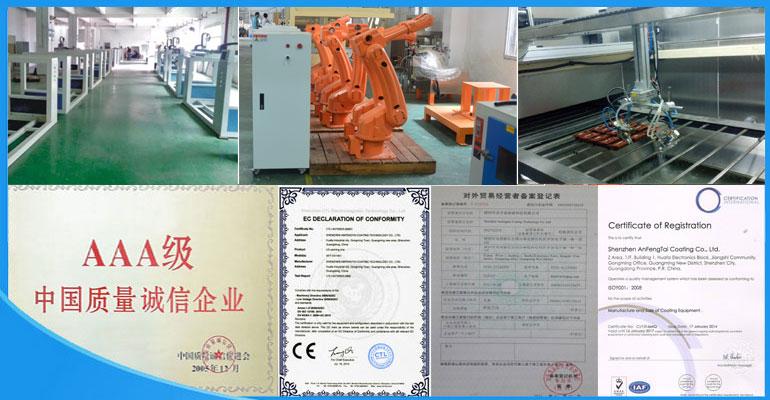 Robotic paint group factory